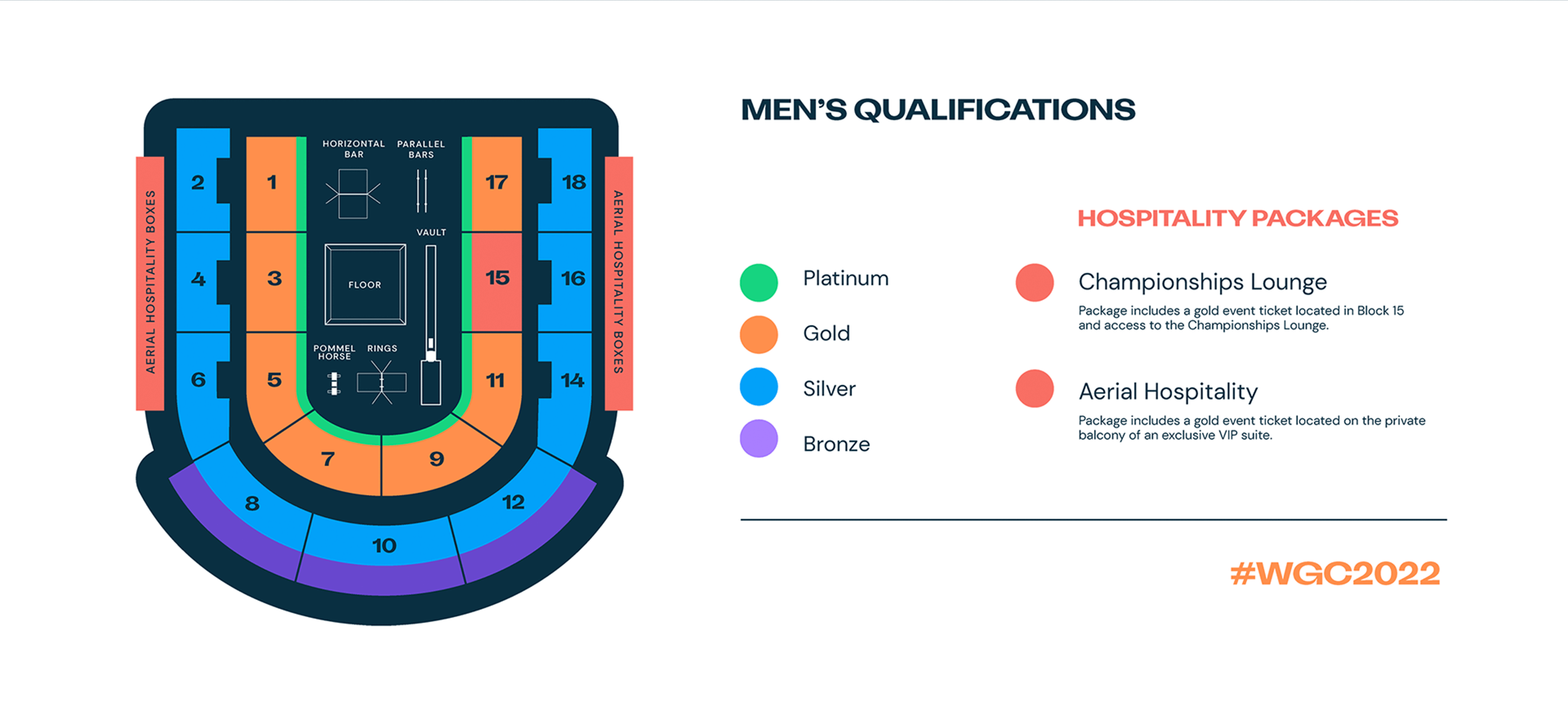 Seat Map for Men's Qualifications